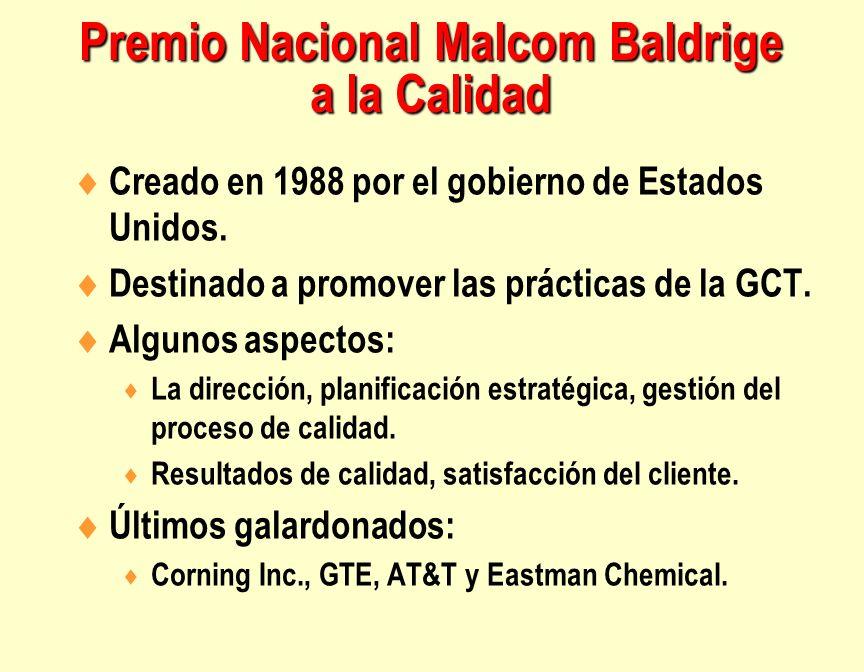 Creado en 1988 por el gobierno de Estados Unidos. Destinado a promover las prácticas de la GCT. Algunos aspectos: La dirección, planificación estratég