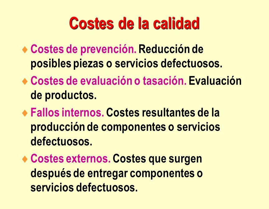 Costes de la calidad Costes de prevención. Reducción de posibles piezas o servicios defectuosos. Costes de evaluación o tasación. Evaluación de produc