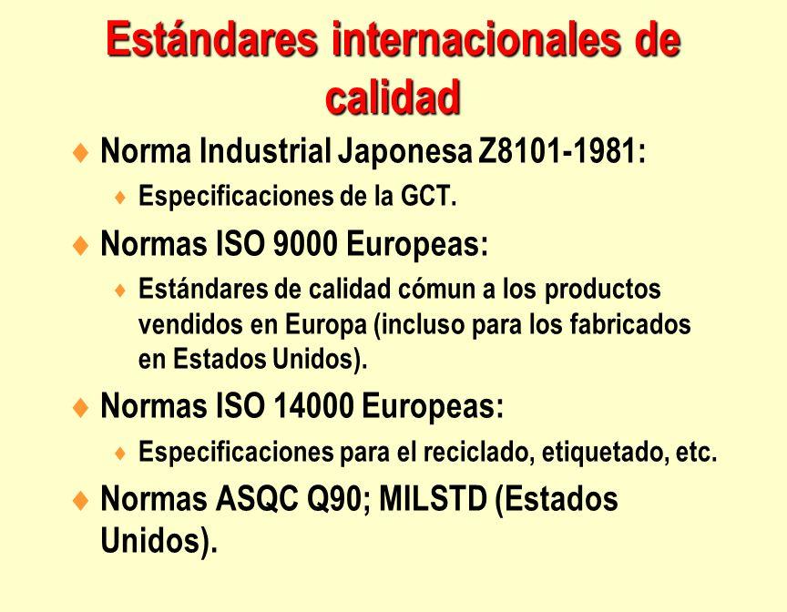 Estándares internacionales de calidad Norma Industrial Japonesa Z8101-1981: Especificaciones de la GCT. Normas ISO 9000 Europeas: Estándares de calida