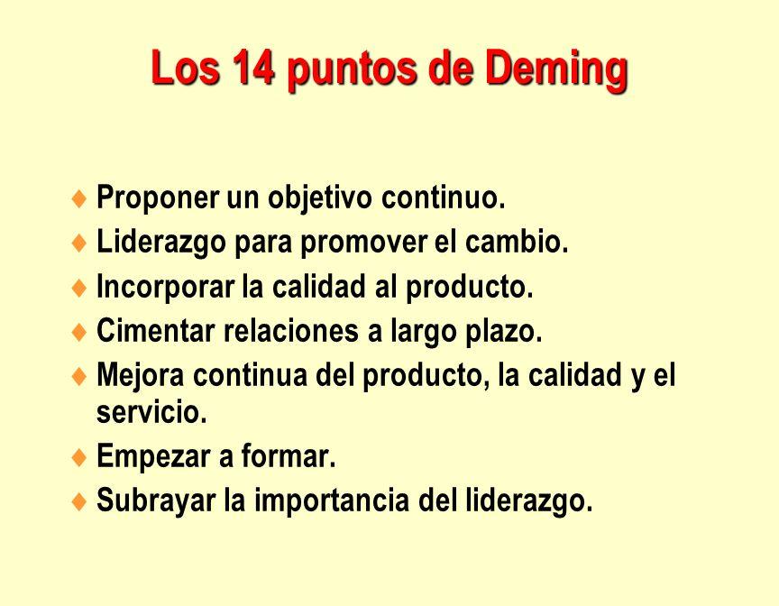 Los 14 puntos de Deming Proponer un objetivo continuo. Liderazgo para promover el cambio. Incorporar la calidad al producto. Cimentar relaciones a lar