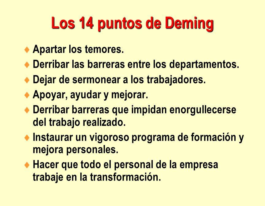 Los 14 puntos de Deming Apartar los temores. Derribar las barreras entre los departamentos. Dejar de sermonear a los trabajadores. Apoyar, ayudar y me