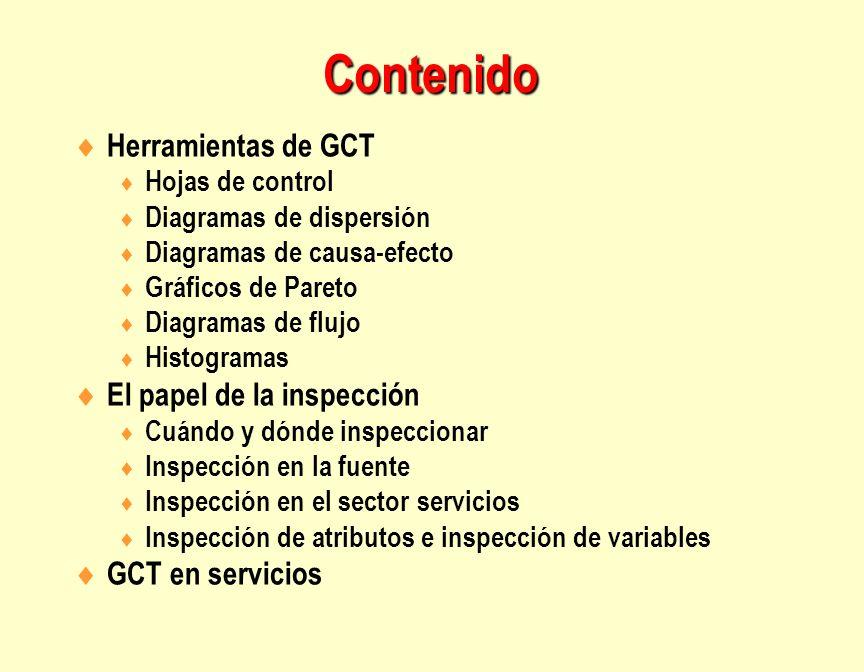 Contenido Herramientas de GCT Hojas de control Diagramas de dispersión Diagramas de causa-efecto Gráficos de Pareto Diagramas de flujo Histogramas El