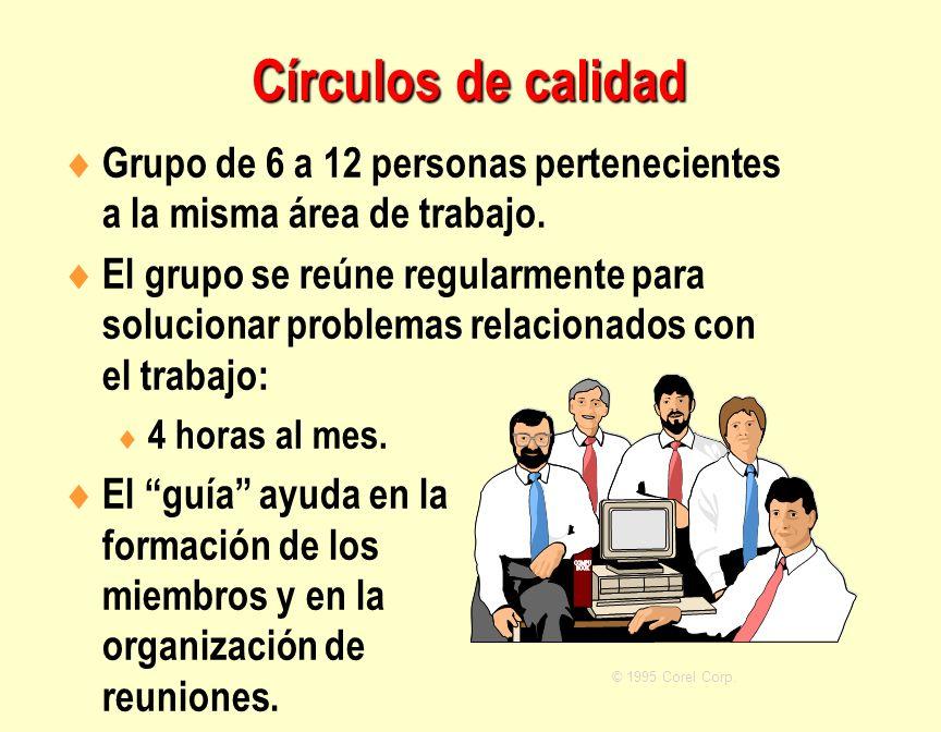 Círculos de calidad Grupo de 6 a 12 personas pertenecientes a la misma área de trabajo. El grupo se reúne regularmente para solucionar problemas relac