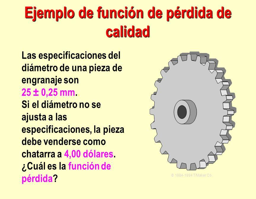 Las especificaciones del diámetro de una pieza de engranaje son 25 ± 0,25 mm.. Si el diámetro no se ajusta a las especificaciones, la pieza debe vende
