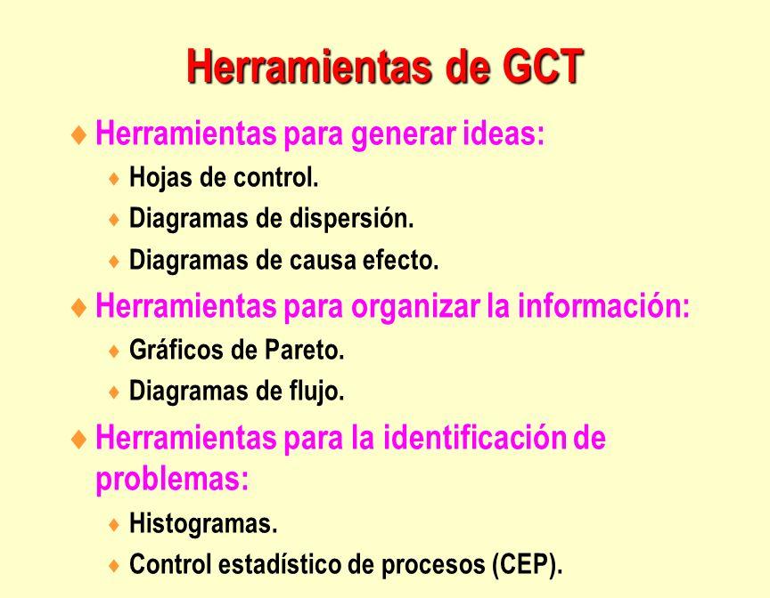 Herramientas de GCT Herramientas para generar ideas: Hojas de control. Diagramas de dispersión. Diagramas de causa efecto. Herramientas para organizar