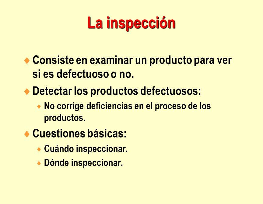 Consiste en examinar un producto para ver si es defectuoso o no. Detectar los productos defectuosos: No corrige deficiencias en el proceso de los prod
