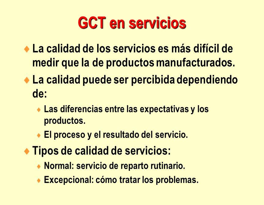 La calidad de los servicios es más difícil de medir que la de productos manufacturados. La calidad puede ser percibida dependiendo de: Las diferencias