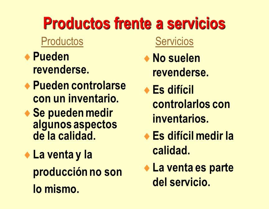 Productos frente a servicios Pueden revenderse. Pueden controlarse con un inventario. Se pueden medir algunos aspectos de la calidad. La venta y la pr