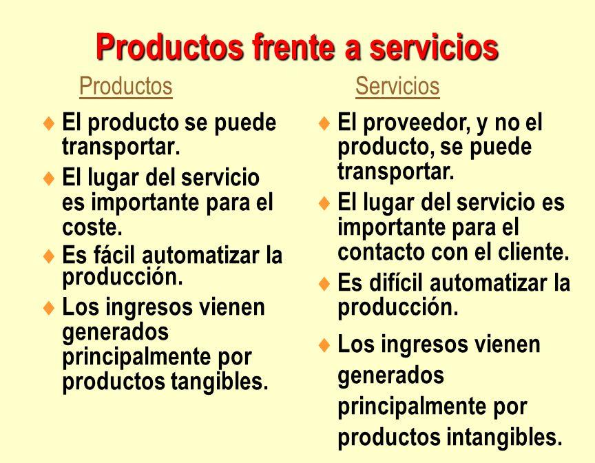 Productos frente a servicios El producto se puede transportar. El lugar del servicio es importante para el coste. Es fácil automatizar la producción.