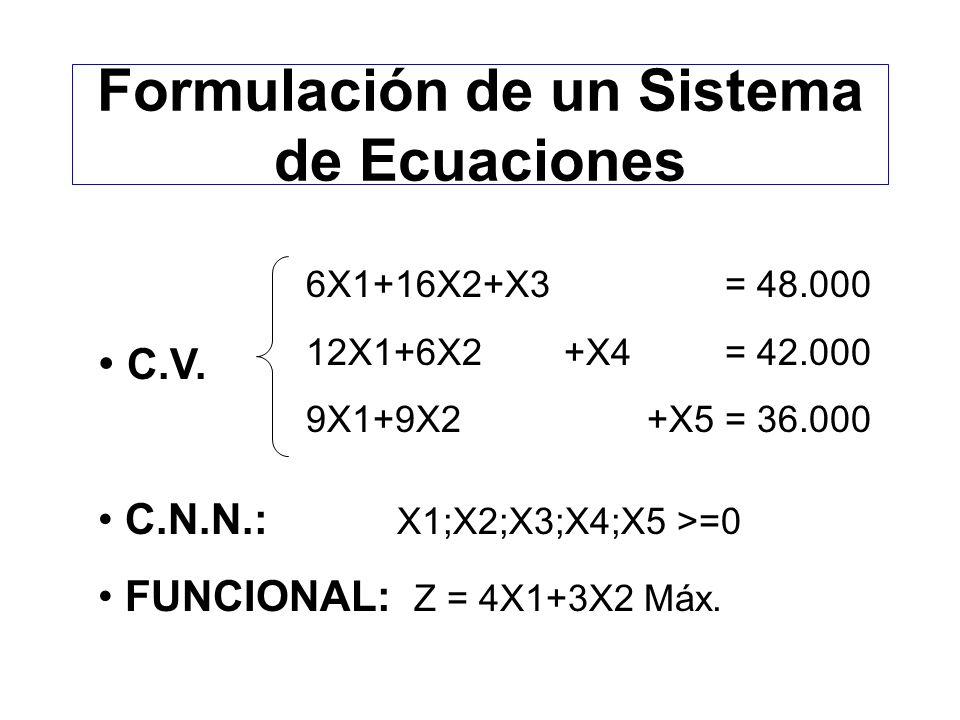Planteo del Modelo FORMULACION MATEMATICA CONDICIONES de VINCULO EST) 6X1 + 16X2 <= 48.000 SOL) 12X1 + 6X2 <= 42.000 PIN) 9X1 + 9X2 <= 36.000 CONDICIO