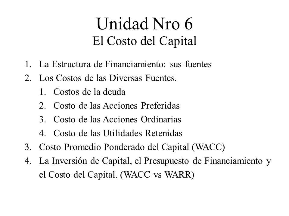 COSTO DEL CAPITAL (Ko) WACC (Weigthed Average Capital Cost) 1.- Costo de las DEUDAS (Ki) 2.- Costo del Capital Ordinario (Ke) 3.- Costo de las Acciones Preferidas ( Kp) 4.- Costo de las Utilidades Retenidas (Ks) SUMA PONDERADA POR LA ESTRUCTURA DE CAPITAL DE: Es el promedio ponderado de los distintos costos de las fuentes de financiamiento del capital: Deudas, acciones ordinarias, acciones preferidas y utilidades retenidas