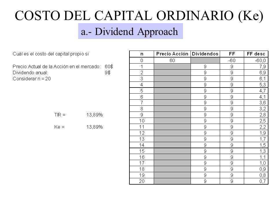 COSTO DEL CAPITAL ORDINARIO (Ke) a.- Dividend Approach