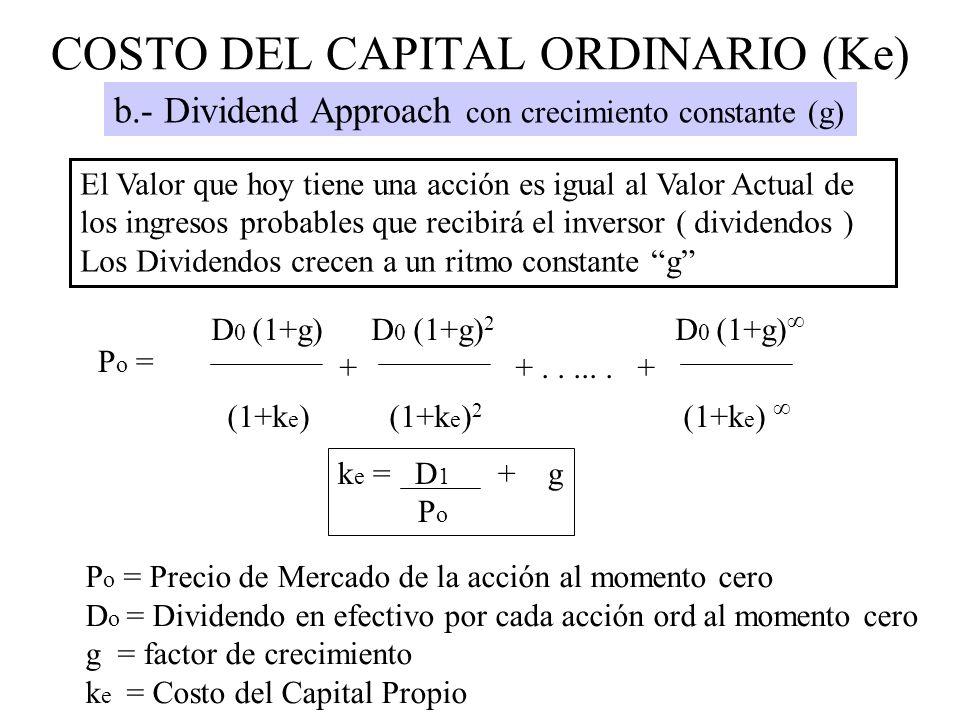 P o = D 0 (1+g) D 0 (1+g) 2 D 0 (1+g) + +...... + (1+k e ) (1+k e ) 2 (1+k e ) P o = Precio de Mercado de la acción al momento cero D o = Dividendo en
