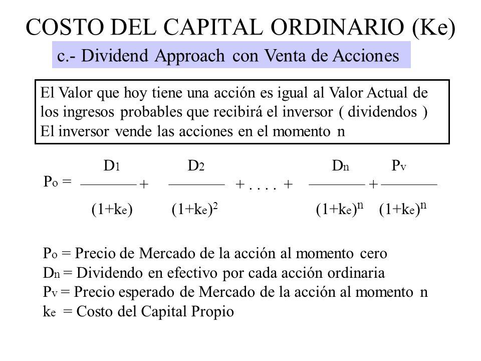 P o = Precio de Mercado de la acción al momento cero D n = Dividendo en efectivo por cada acción ordinaria P v = Precio esperado de Mercado de la acci
