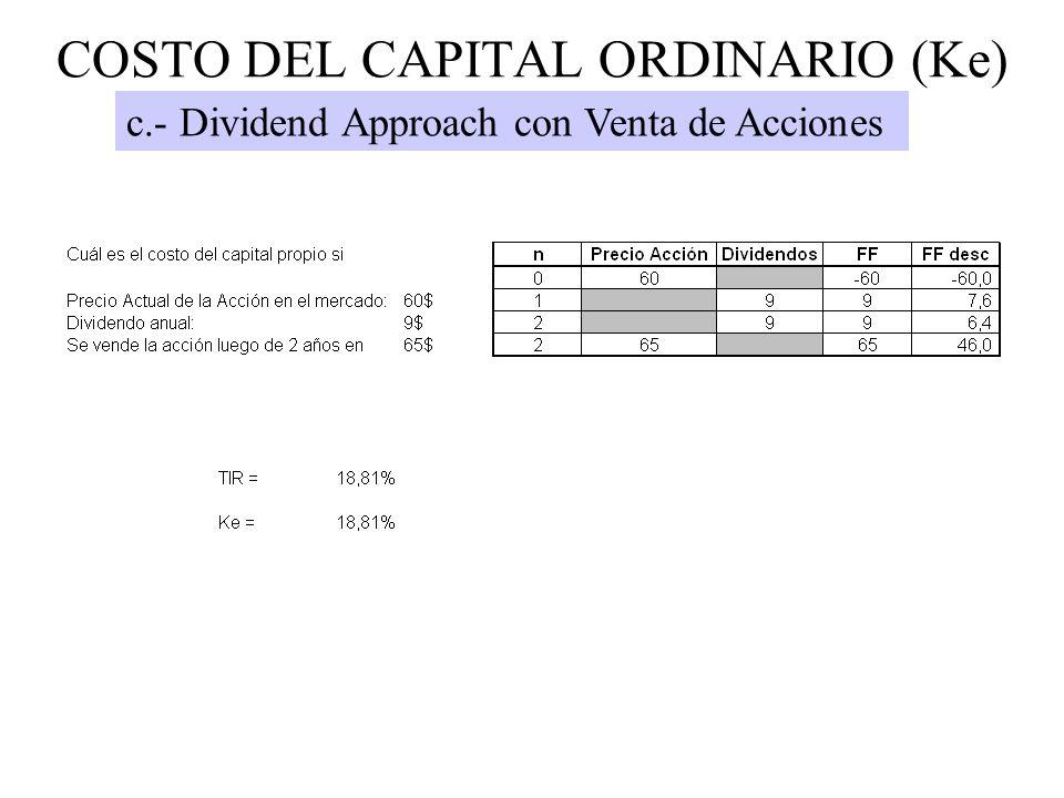 COSTO DEL CAPITAL ORDINARIO (Ke) c.- Dividend Approach con Venta de Acciones