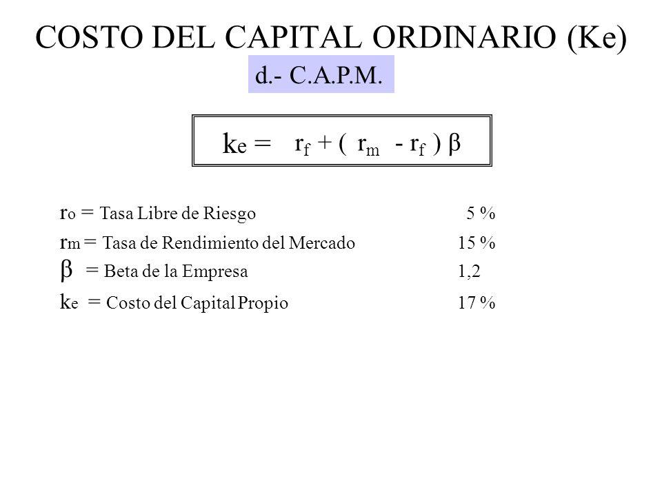 COSTO DEL CAPITAL ORDINARIO (Ke) d.- C.A.P.M. r f + ( r m - r f ) β k e = r o = Tasa Libre de Riesgo 5 % r m = Tasa de Rendimiento del Mercado15 % β =
