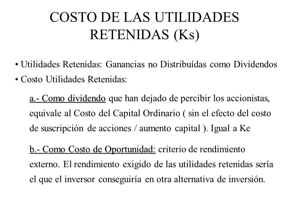 COSTO DE LAS UTILIDADES RETENIDAS (Ks) Utilidades Retenidas: Ganancias no Distribuídas como Dividendos Costo Utilidades Retenidas: a.- Como dividendo