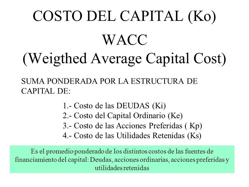 COSTO DEL CAPITAL (Ko) WACC (Weigthed Average Capital Cost) 1.- Costo de las DEUDAS (Ki) 2.- Costo del Capital Ordinario (Ke) 3.- Costo de las Accione