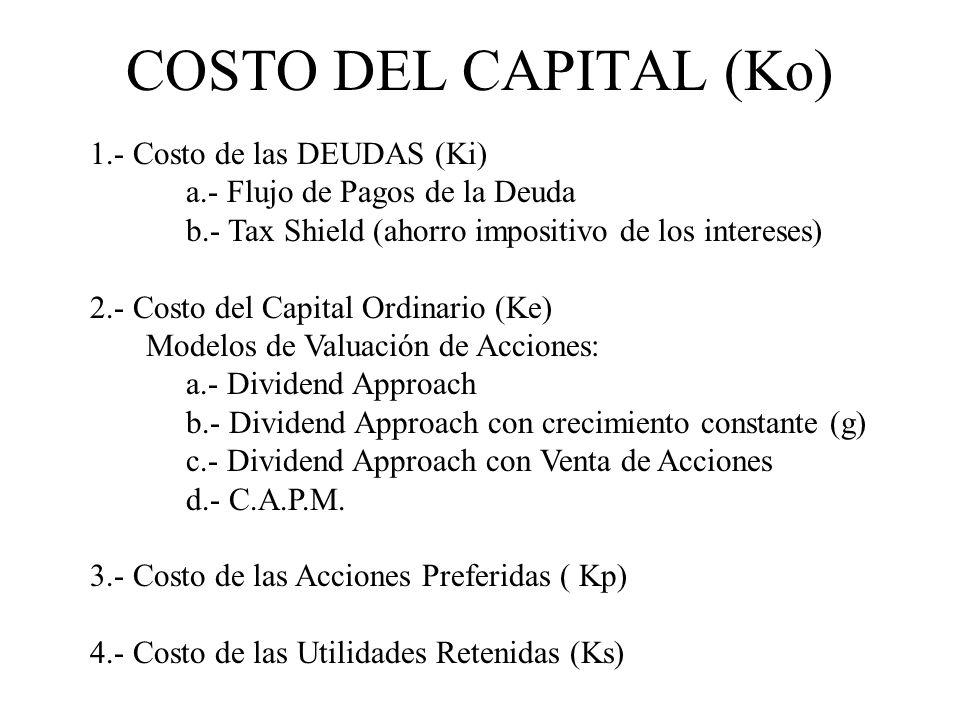 P o = Precio de Mercado de la acción al momento cero D n = Dividendo en efectivo por cada acción ordinaria P v = Precio esperado de Mercado de la acción al momento n k e = Costo del Capital Propio COSTO DEL CAPITAL ORDINARIO (Ke) El Valor que hoy tiene una acción es igual al Valor Actual de los ingresos probables que recibirá el inversor ( dividendos ) El inversor vende las acciones en el momento n c.- Dividend Approach con Venta de Acciones P o = D 1 D 2 D n P v ++....+ + (1+k e ) (1+k e ) 2 (1+k e ) n (1+k e ) n