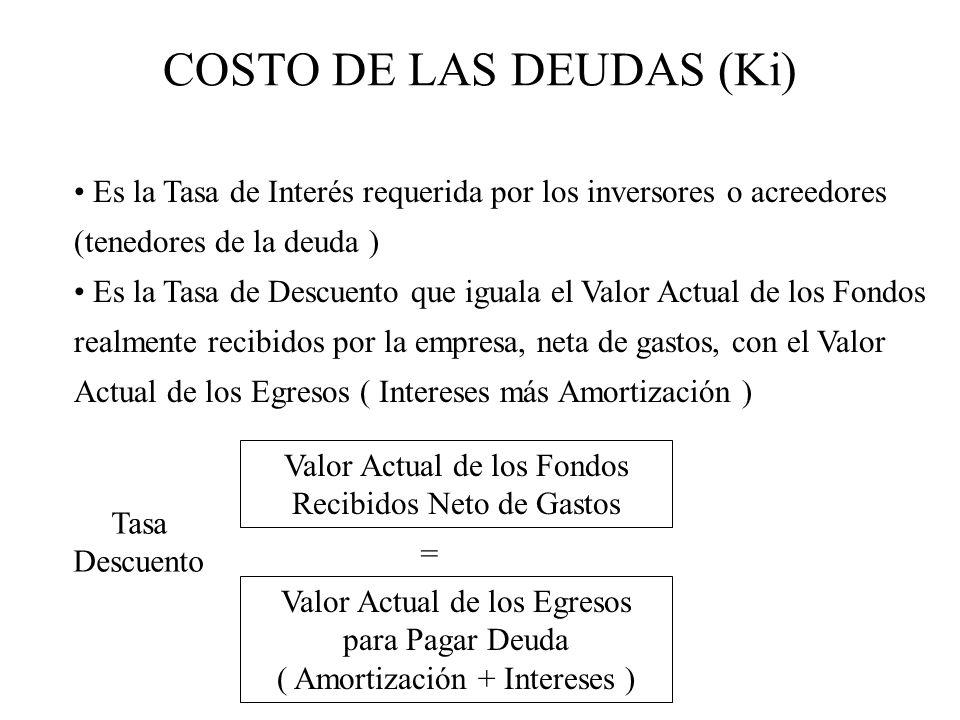 COSTO DE LAS DEUDAS (Ki) I o = C 1 C 2 C n ++....+ (1+k d ) (1+k d ) 2 (1+k d ) n I o = Monto Neto de Gastos de los Fondos recibidos en el momento 0 C n = Egresos: Pago de Intereses y/o Amortización k d = Costo de la Deuda