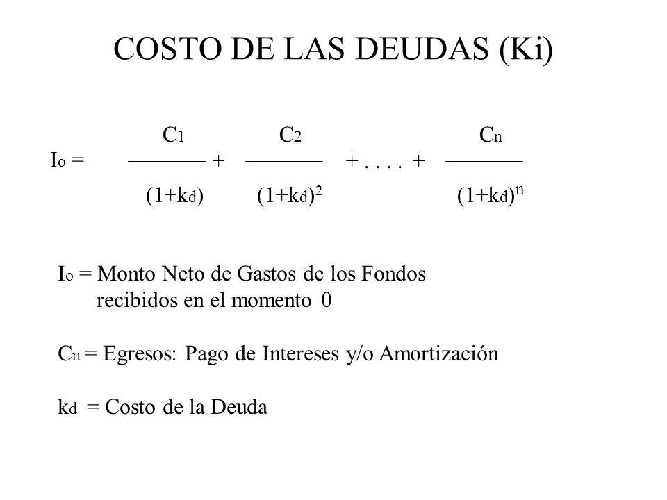 COSTO DE LAS DEUDAS (Ki) I o = C 1 C 2 C n ++....+ (1+k d ) (1+k d ) 2 (1+k d ) n I o = Monto Neto de Gastos de los Fondos recibidos en el momento 0 C