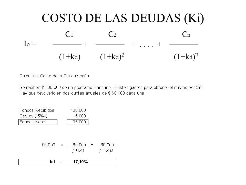 COSTO DE LAS DEUDAS (Ki) Impacto Impositivo – Tax Shield Los Intereses de la Deuda son deducibles en el Impuesto a las Ganancias de la Empresa, por lo tanto: k i = k d – k d x t k i = k d x ( 1 – t ) k i = Costo de la Deuda Después de Impuestos k d = Costo de la Deuda t = Tasa del Impuesto a las Ganancias de la Empresa