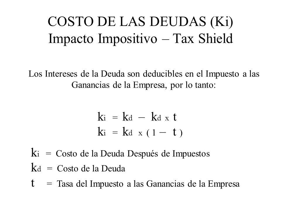 COSTO DE LAS DEUDAS (Ki) Impacto Impositivo – Tax Shield Los Intereses de la Deuda son deducibles en el Impuesto a las Ganancias de la Empresa, por lo