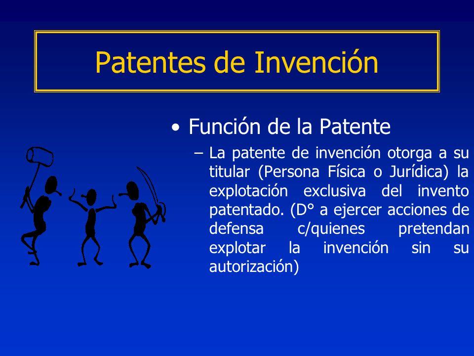 Función de la Patente –La patente de invención otorga a su titular (Persona Física o Jurídica) la explotación exclusiva del invento patentado. (D° a e