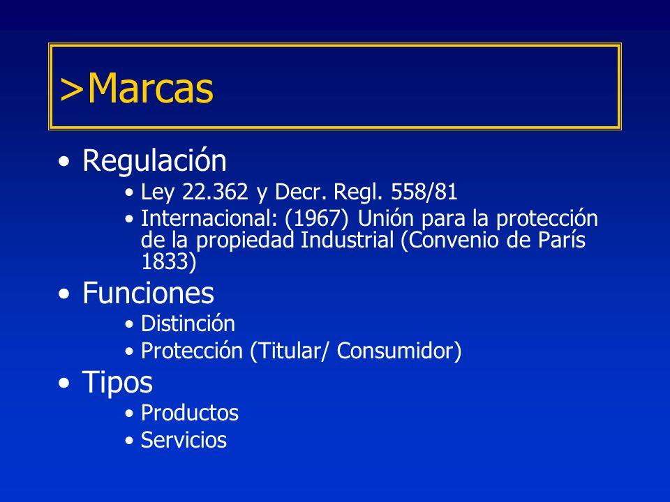 Regulación Ley 22.362 y Decr. Regl. 558/81 Internacional: (1967) Unión para la protección de la propiedad Industrial (Convenio de París 1833) Funcione