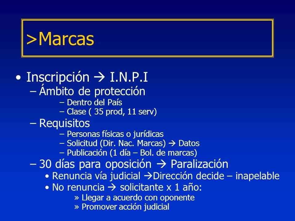 Inscripción I.N.P.I –Ámbito de protección –Dentro del País –Clase ( 35 prod, 11 serv) –Requisitos –Personas físicas o jurídicas –Solicitud (Dir. Nac.