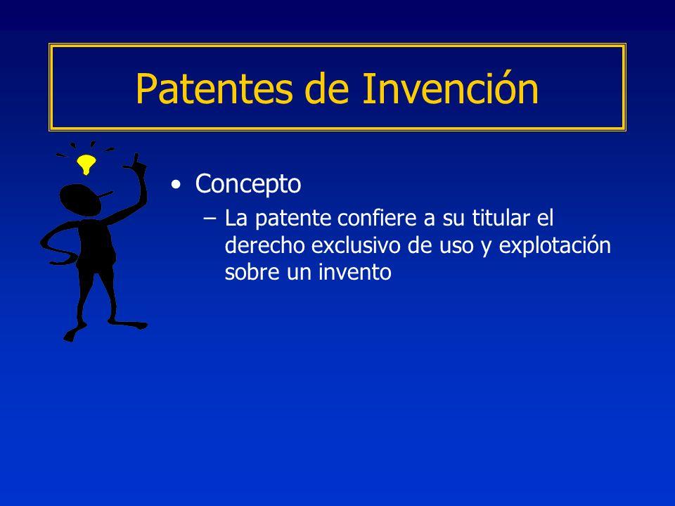 Concepto –Este derecho exclusivo sobre su invento le permite ser el único que puede explotarlo comercialmente.