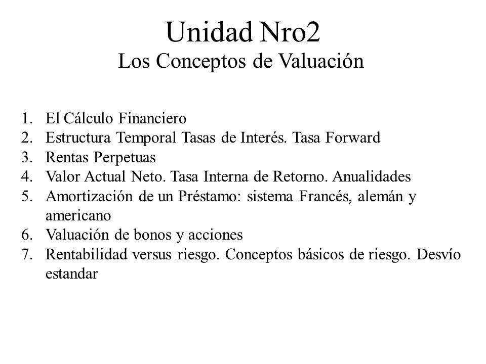 1.El Cálculo Financiero 2.Estructura Temporal Tasas de Interés. Tasa Forward 3.Rentas Perpetuas 4.Valor Actual Neto. Tasa Interna de Retorno. Anualida