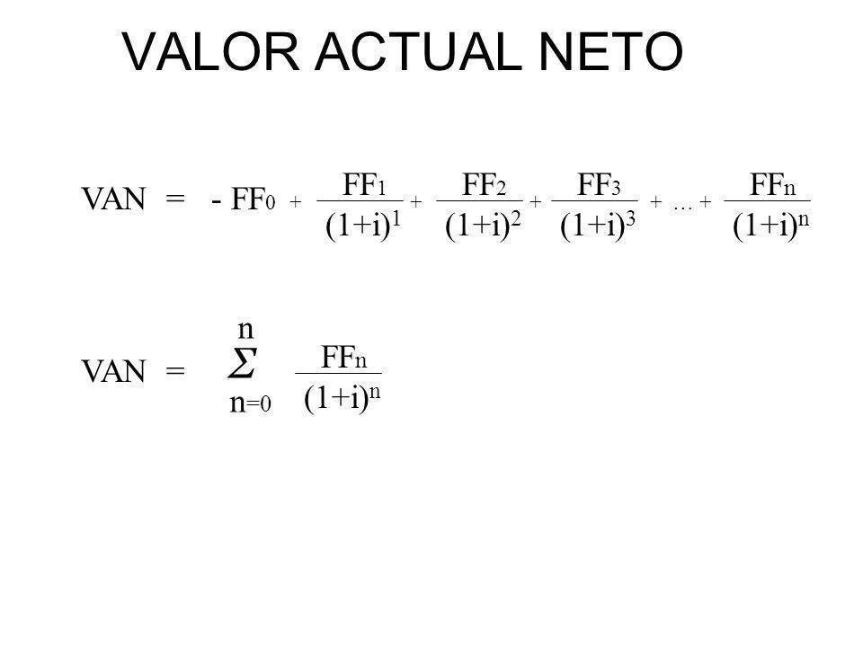 VALOR ACTUAL NETO - FF 0 + + + + … + FF 1 (1+i) 1 FF 2 (1+i) 2 FF 3 (1+i) 3 FF n (1+i) n VAN = FF n (1+i) n n Σ n =0