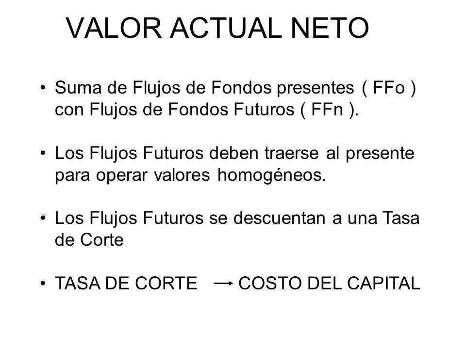 VALOR ACTUAL NETO Suma de Flujos de Fondos presentes ( FFo ) con Flujos de Fondos Futuros ( FFn ). Los Flujos Futuros deben traerse al presente para o