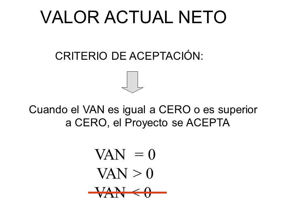 VALOR ACTUAL NETO CRITERIO DE ACEPTACIÓN: Cuando el VAN es igual a CERO o es superior a CERO, el Proyecto se ACEPTA VAN = 0 VAN > 0 VAN < 0
