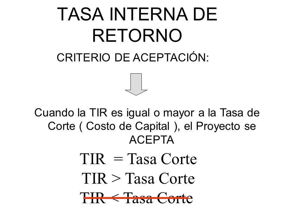 TASA INTERNA DE RETORNO CRITERIO DE ACEPTACIÓN: Cuando la TIR es igual o mayor a la Tasa de Corte ( Costo de Capital ), el Proyecto se ACEPTA TIR = Ta
