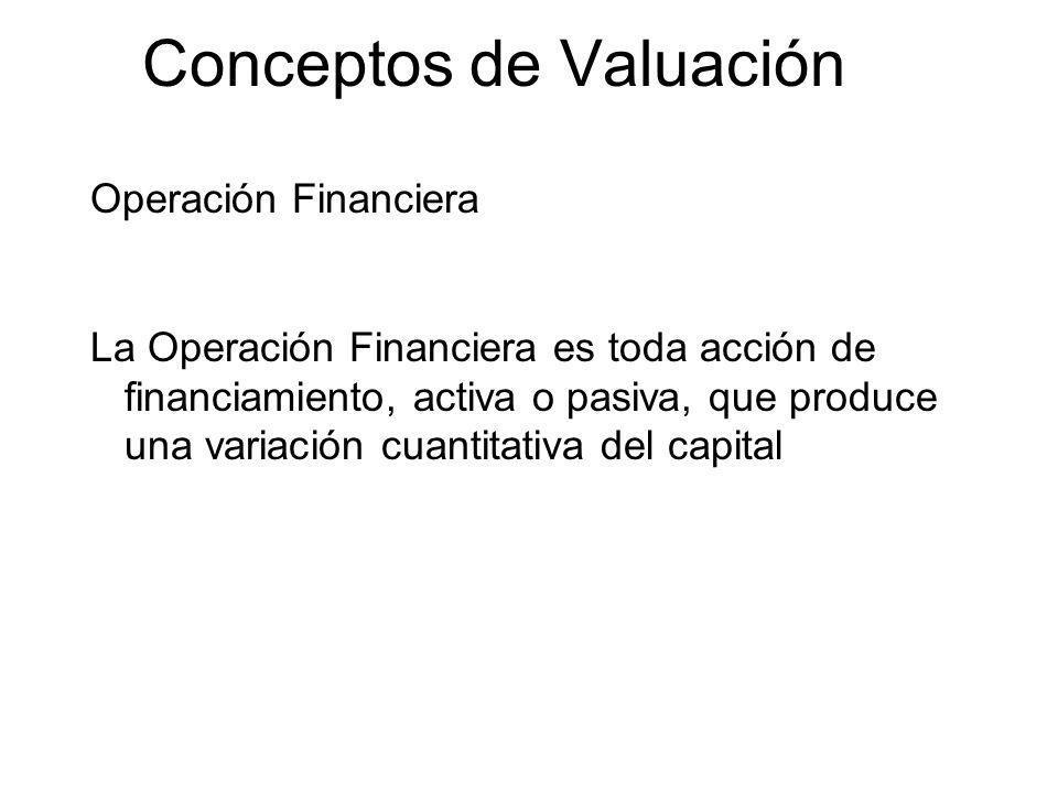 Conceptos de Valuación Operación Financiera La Operación Financiera es toda acción de financiamiento, activa o pasiva, que produce una variación cuant