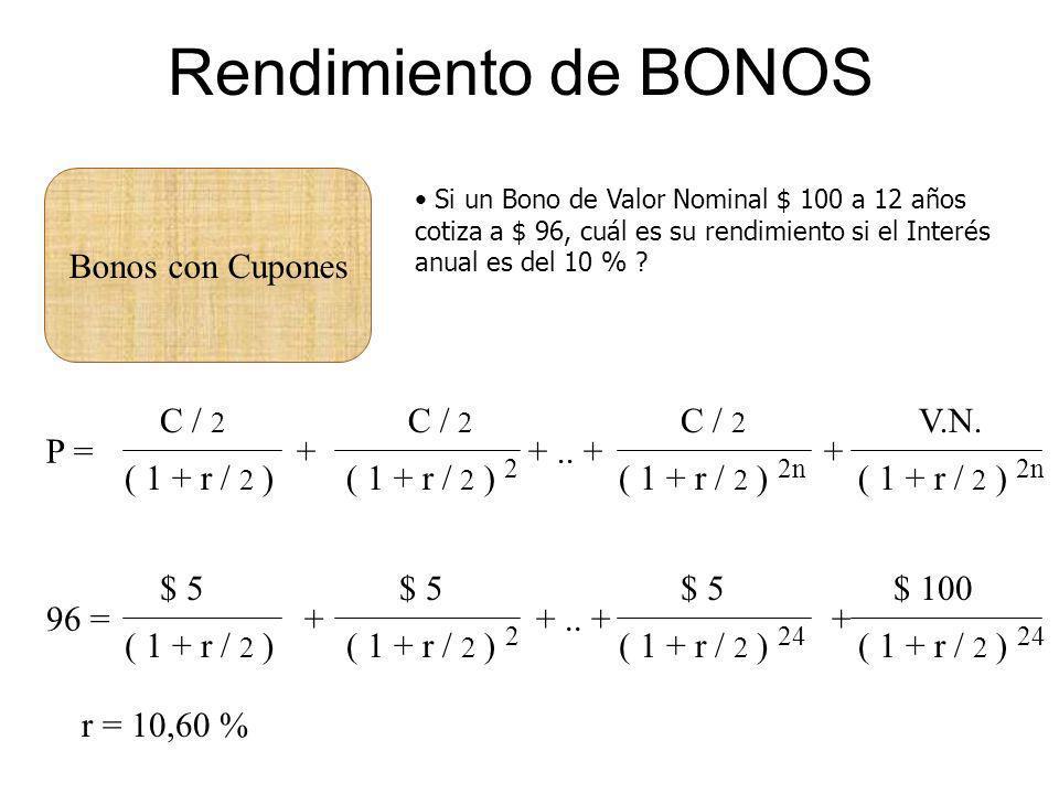 Rendimiento de BONOS Bonos con Cupones P = + +.. + + C / 2 ( 1 + r / 2 ) C / 2 ( 1 + r / 2 ) 2 V.N. ( 1 + r / 2 ) 2n C / 2 ( 1 + r / 2 ) 2n Si un Bono