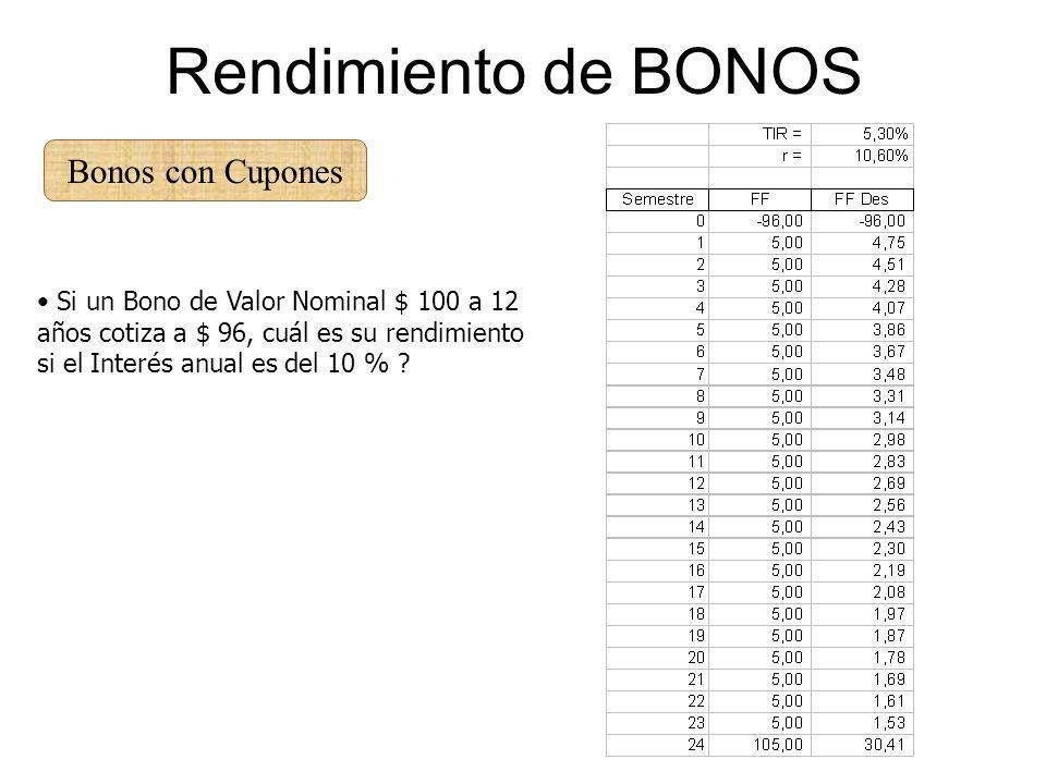 Rendimiento de BONOS Bonos con Cupones Si un Bono de Valor Nominal $ 100 a 12 años cotiza a $ 96, cuál es su rendimiento si el Interés anual es del 10