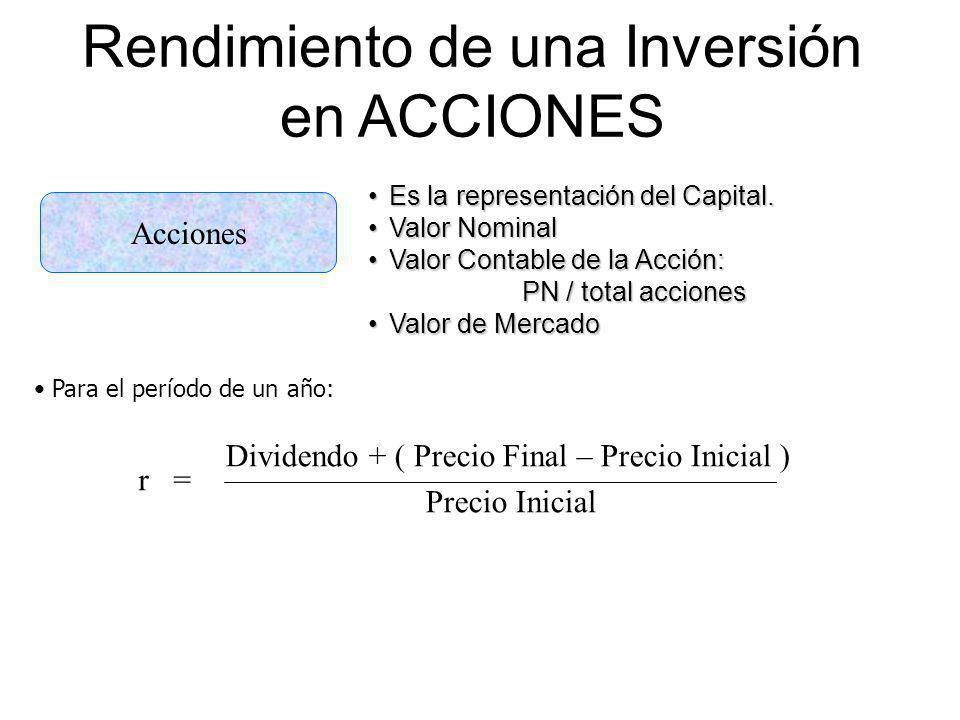 Acciones Rendimiento de una Inversión en ACCIONES Es la representación del Capital.Es la representación del Capital. Valor NominalValor Nominal Valor