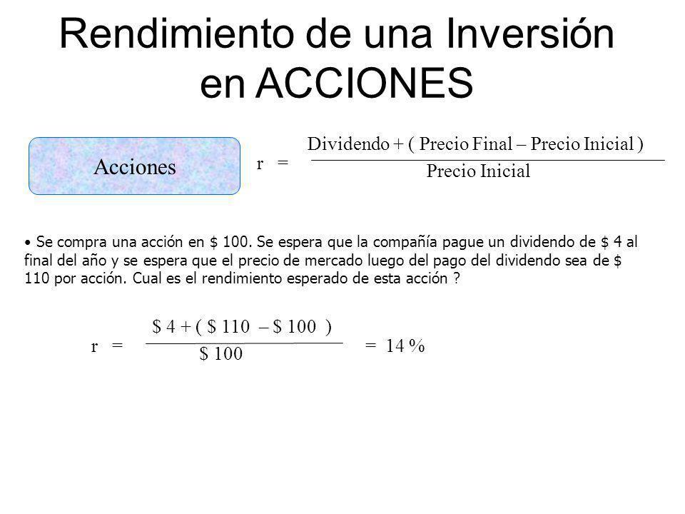 Acciones Rendimiento de una Inversión en ACCIONES Dividendo + ( Precio Final – Precio Inicial ) Precio Inicial r = Se compra una acción en $ 100. Se e