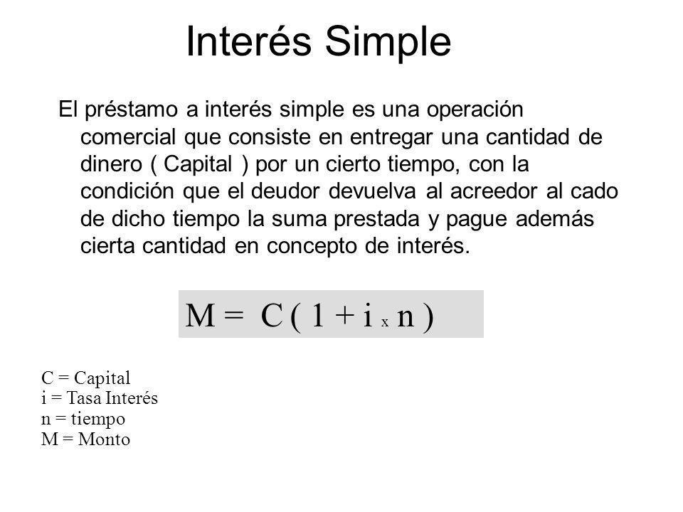 Interés Compuesto Un Capital ha sido colocado a interés compuesto, cuando el interés producido al final de cada período (período de capitalización), se suma al capital anterior para producir nuevos intereses en el período siguiente M = C x ( 1 + i ) n C = Capital i = Tasa Interés n = tiempo M = Monto