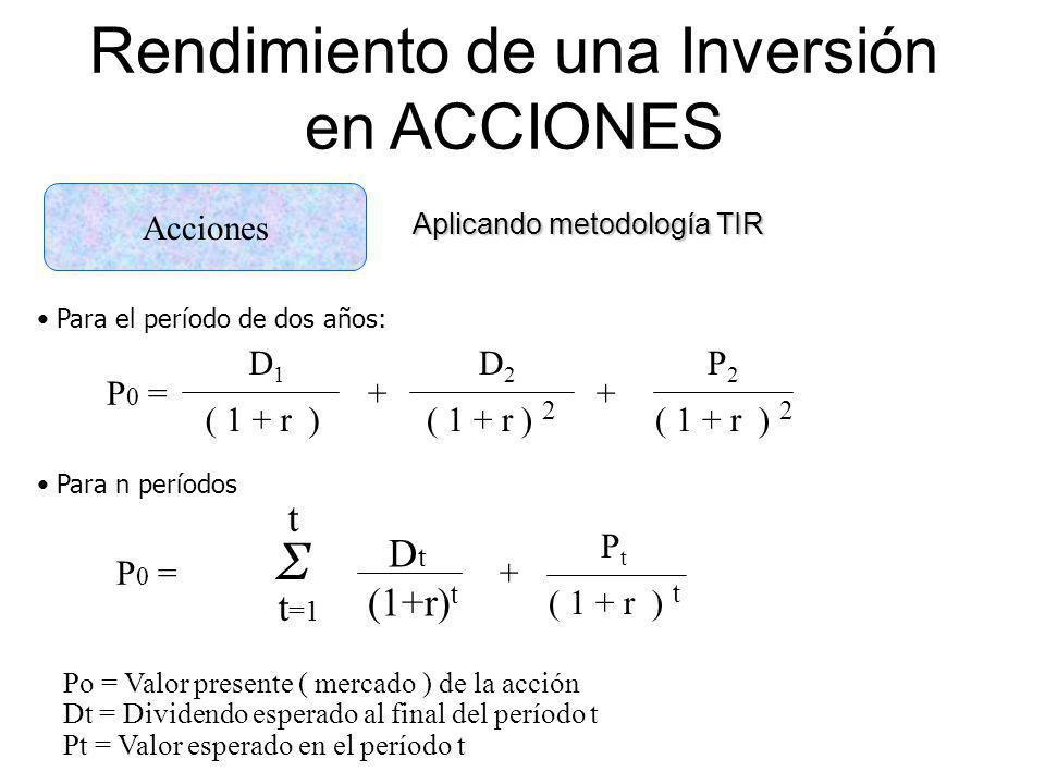 Acciones Rendimiento de una Inversión en ACCIONES Aplicando metodología TIR Para el período de dos años: P 0 = + + D 1 ( 1 + r ) D 2 ( 1 + r ) 2 P 2 (