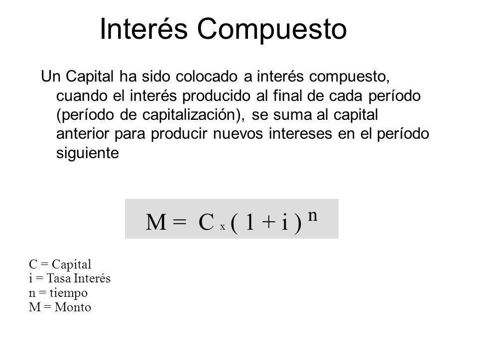 Interés Compuesto Un Capital ha sido colocado a interés compuesto, cuando el interés producido al final de cada período (período de capitalización), s