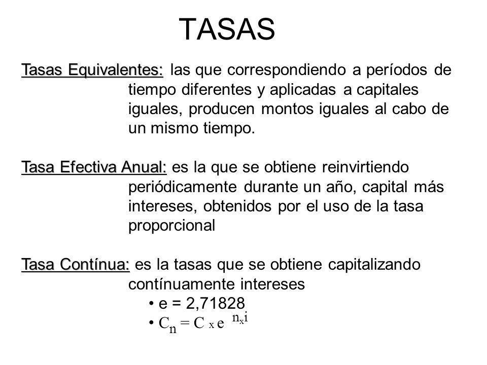 TASA EFECTIVA vs TASA NOMINAL 1 + TEA = ( 1 + TNA / m) m 1 + TEA = ( 1 + TNA / m) m TNA = 10% con capitalización mensual 1 + TEA = ( 1 + 0,10 / 12) 12 TEA = 10,47%
