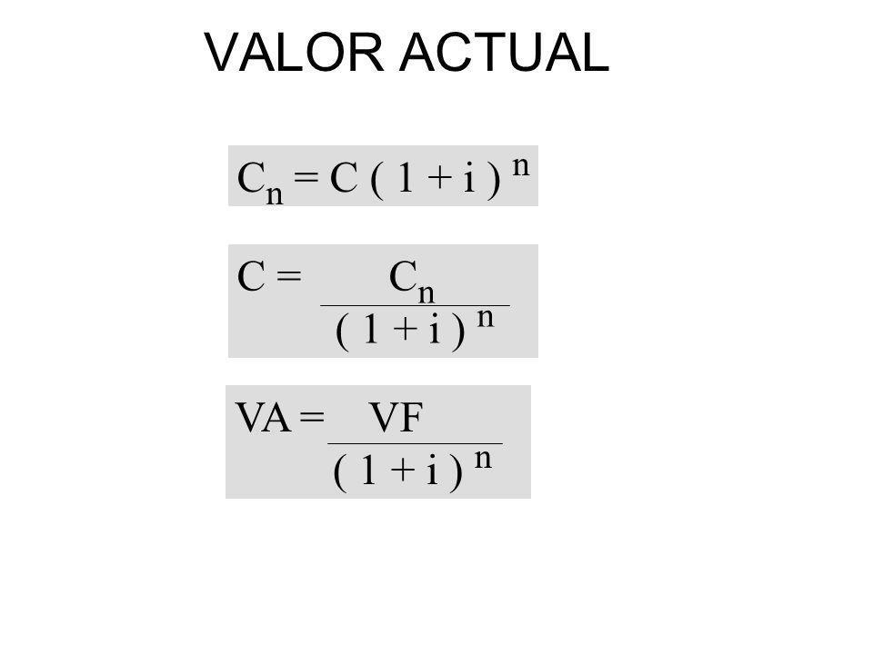 VALOR ACTUAL C n = C ( 1 + i ) n C = C n ( 1 + i ) n VA = VF ( 1 + i ) n