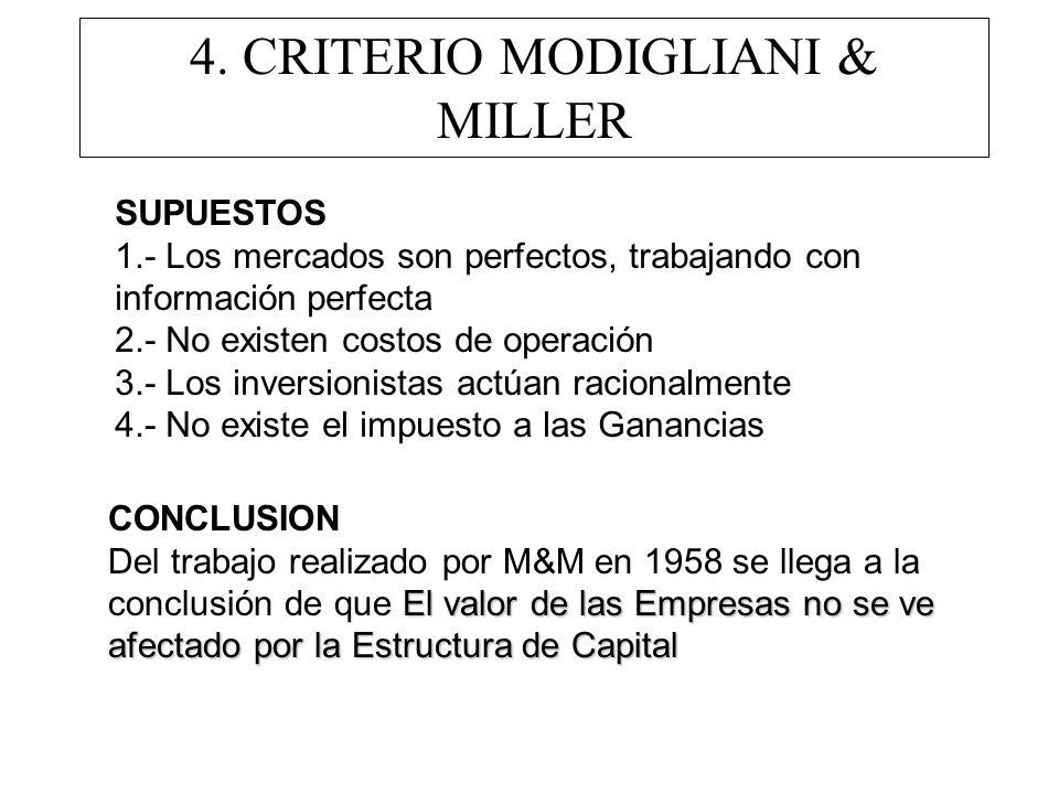 4. CRITERIO MODIGLIANI & MILLER SUPUESTOS 1.- Los mercados son perfectos, trabajando con información perfecta 2.- No existen costos de operación 3.- L