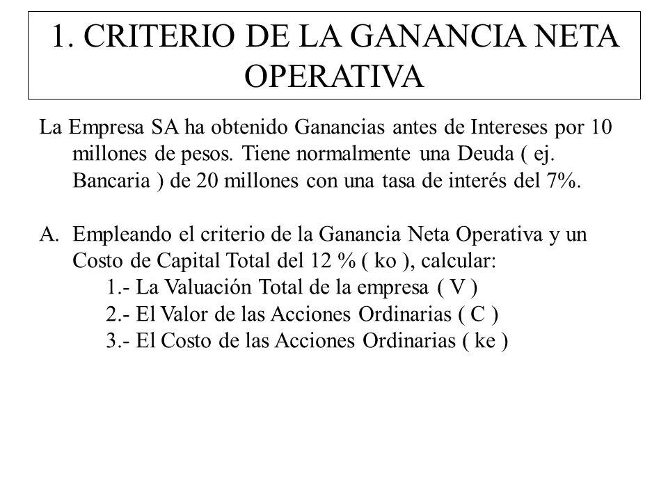 1. CRITERIO DE LA GANANCIA NETA OPERATIVA La Empresa SA ha obtenido Ganancias antes de Intereses por 10 millones de pesos. Tiene normalmente una Deuda