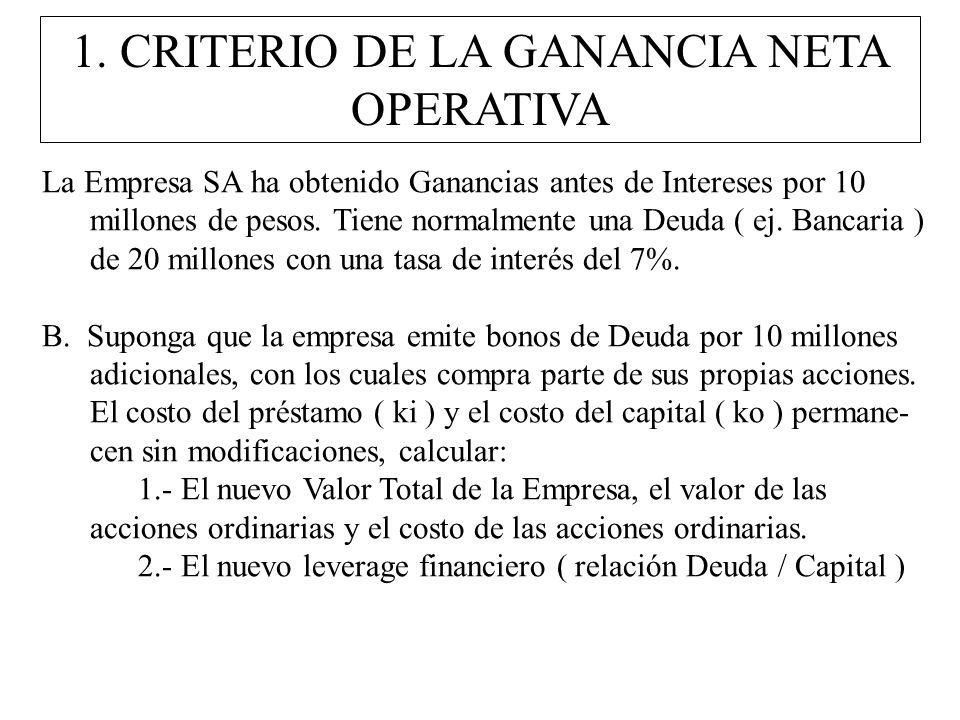 La Empresa SA ha obtenido Ganancias antes de Intereses por 10 millones de pesos. Tiene normalmente una Deuda ( ej. Bancaria ) de 20 millones con una t