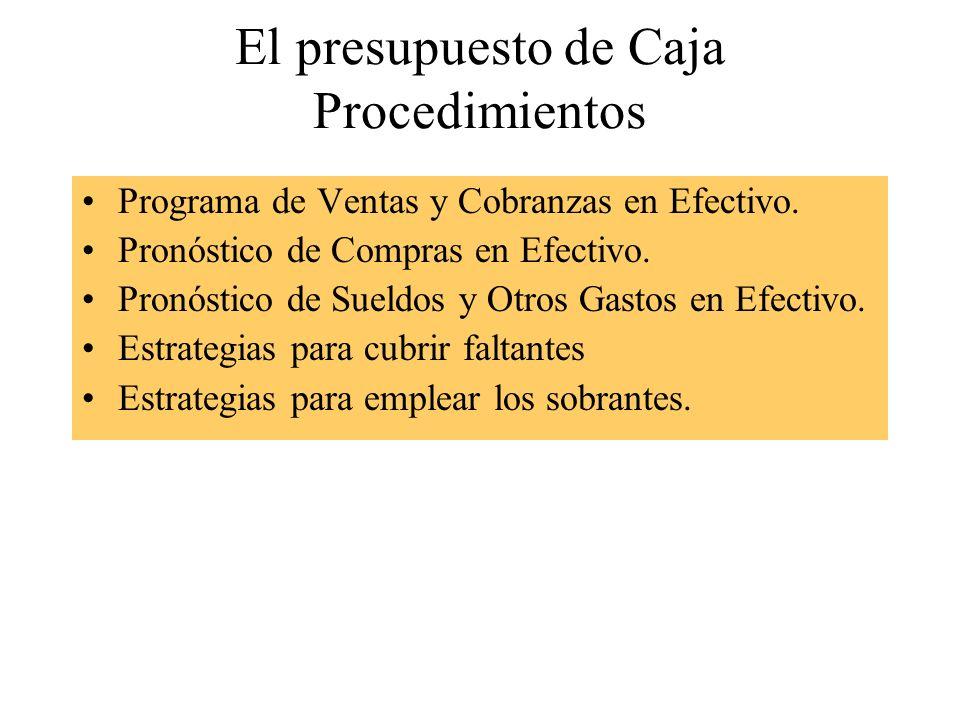 El presupuesto de Caja Procedimientos Programa de Ventas y Cobranzas en Efectivo. Pronóstico de Compras en Efectivo. Pronóstico de Sueldos y Otros Gas